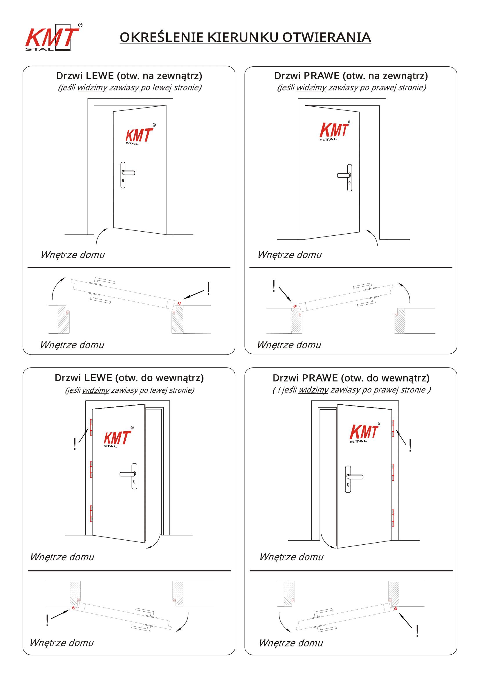 montaż bramy